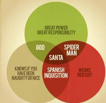 Julhumor i form av sanningen om jultomten.